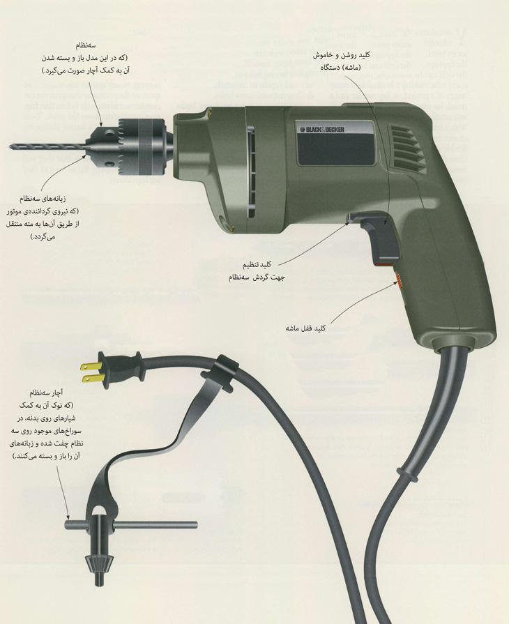 قسمتهای مختلف دریل الکتریکی