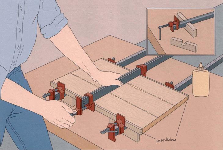استفاده از گیرههای نجاری f clamp