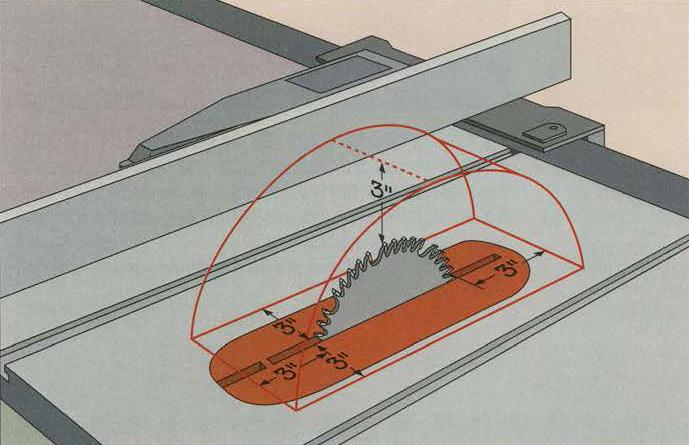 نحوه تنظیم میز برش و نکات ایمنی دستگاه