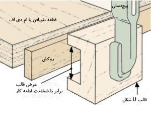 نحوه ساخت چند قالب دست ساز و پرکاربرد در کارگاه نجاری