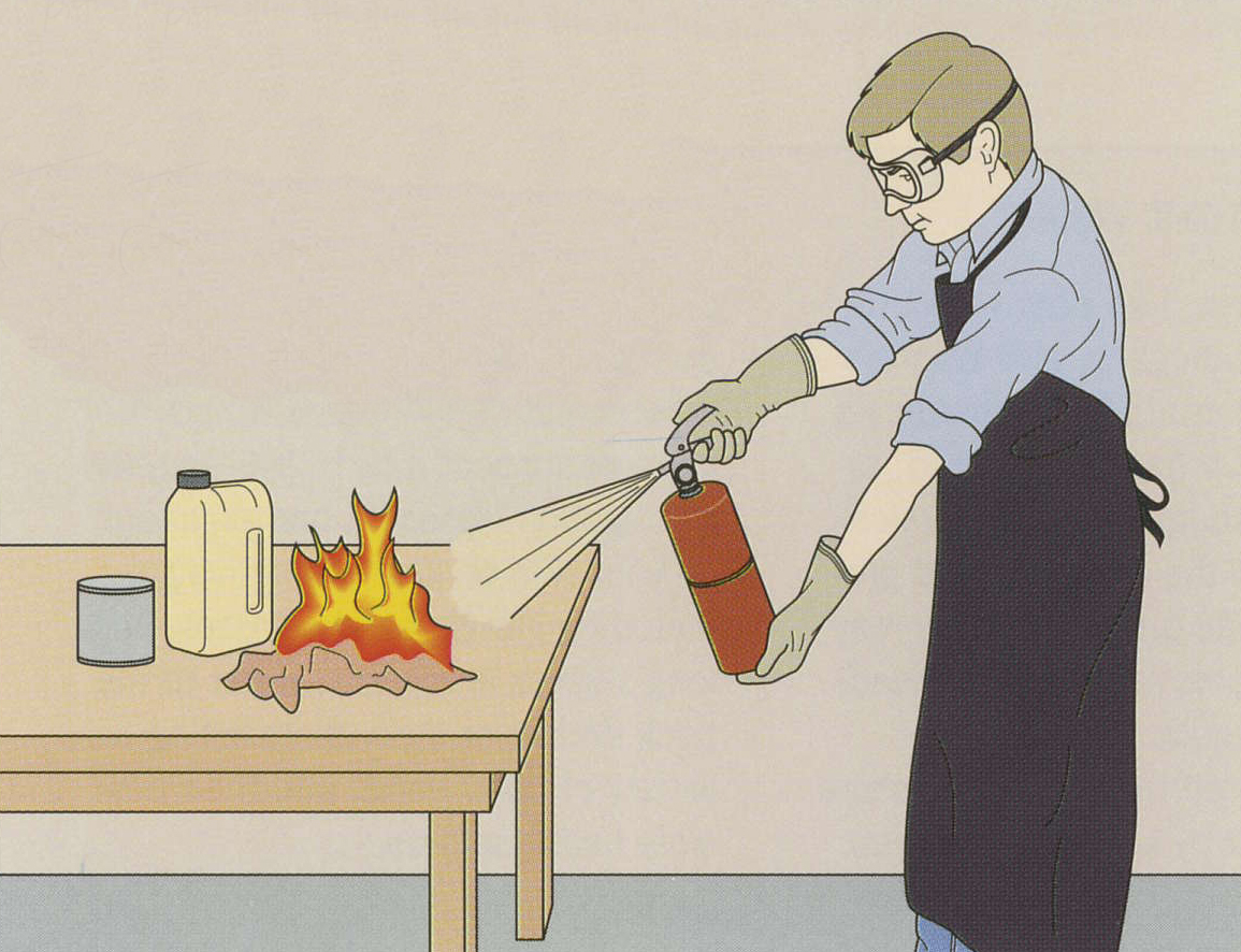 طریقه استفاده از کپسول آتش نشانی