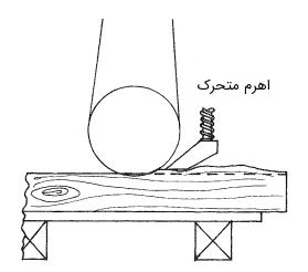 میز ثبات ماشین سنباده با اهرم متحرک